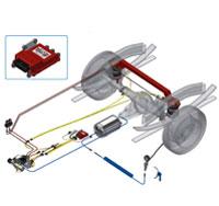 Kit suspension pneumatique